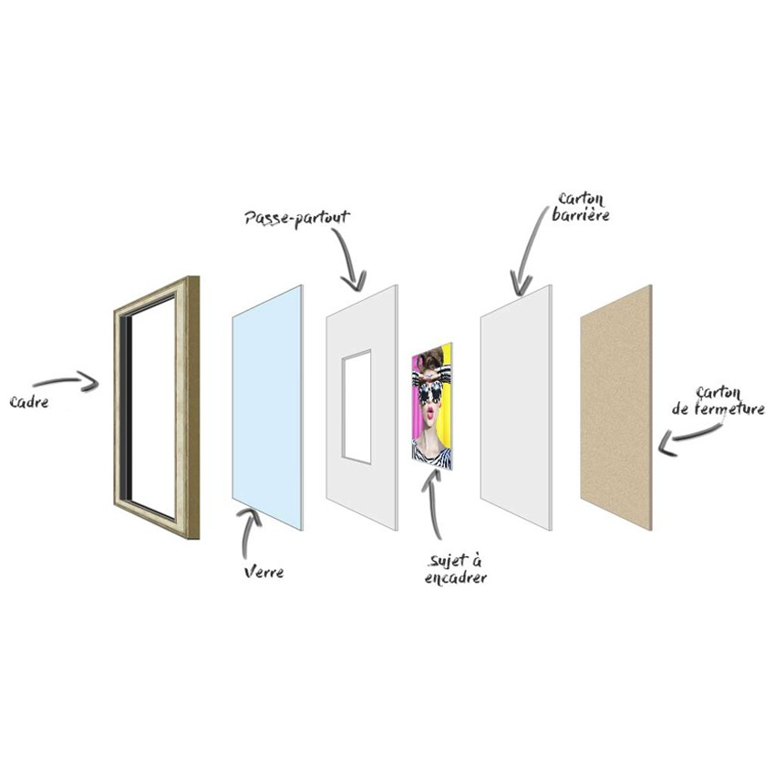 Passe partout standard blanc pour cadre et encadrement photo - Nielsen - Cadre 50 x 70 cm - Ouverture 29 x 44 cm